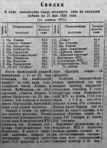 Сводка, 1954 г.