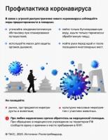 коронавирус картинка
